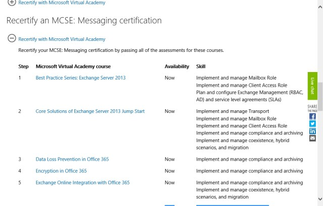 MCSE: Messaging recertification requirements